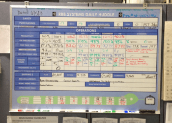 Picture of RBB Systems daily huddle board