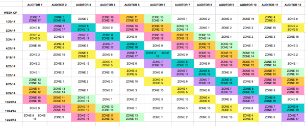 Picture of RBB zones schedule