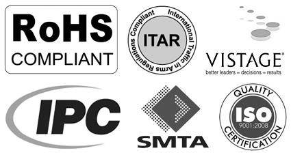 Compliance Badges