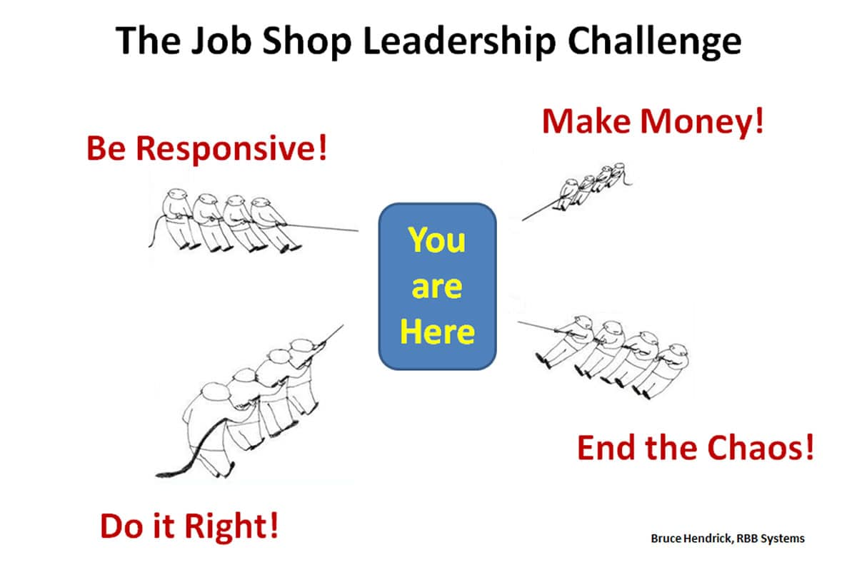 Job Shop Leadership